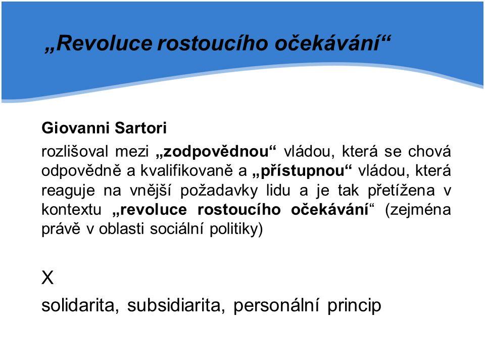 """Giovanni Sartori rozlišoval mezi """"zodpovědnou vládou, která se chová odpovědně a kvalifikovaně a """"přístupnou vládou, která reaguje na vnější požadavky lidu a je tak přetížena v kontextu """"revoluce rostoucího očekávání (zejména právě v oblasti sociální politiky) X solidarita, subsidiarita, personální princip """"Revoluce rostoucího očekávání"""