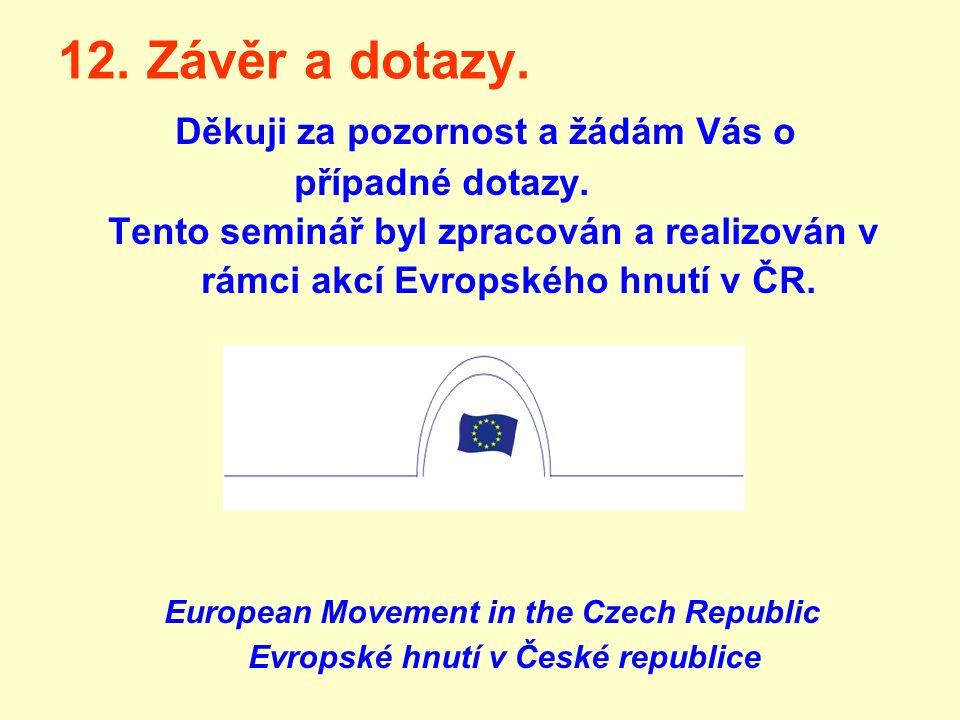 12. Závěr a dotazy. Děkuji za pozornost a žádám Vás o případné dotazy. Tento seminář byl zpracován a realizován v rámci akcí Evropského hnutí v ČR. Eu