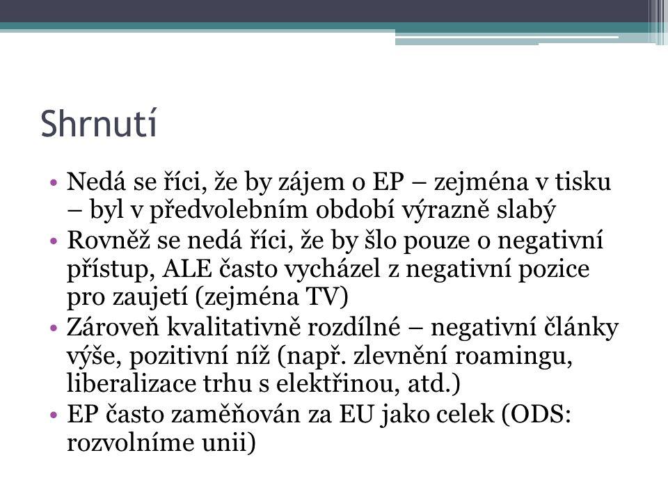 Shrnutí Nedá se říci, že by zájem o EP – zejména v tisku – byl v předvolebním období výrazně slabý Rovněž se nedá říci, že by šlo pouze o negativní přístup, ALE často vycházel z negativní pozice pro zaujetí (zejména TV) Zároveň kvalitativně rozdílné – negativní články výše, pozitivní níž (např.