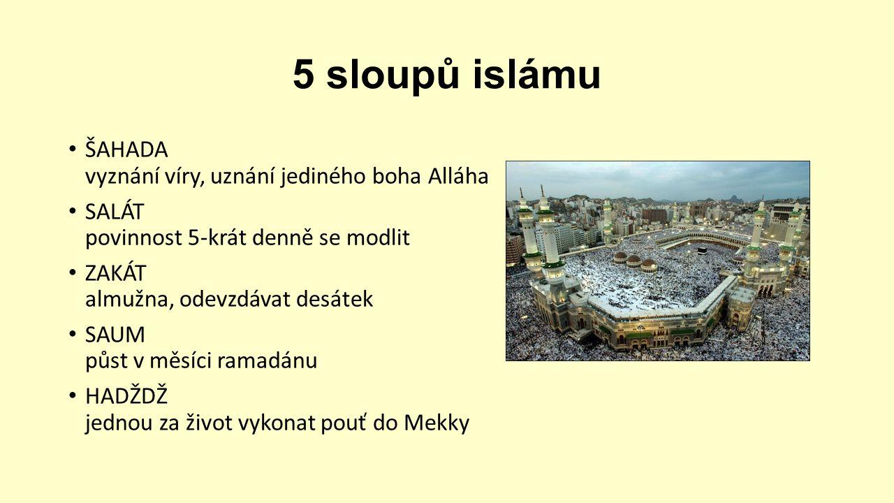 5 sloupů islámu ŠAHADA vyznání víry, uznání jediného boha Alláha SALÁT povinnost 5-krát denně se modlit ZAKÁT almužna, odevzdávat desátek SAUM půst v měsíci ramadánu HADŽDŽ jednou za život vykonat pouť do Mekky