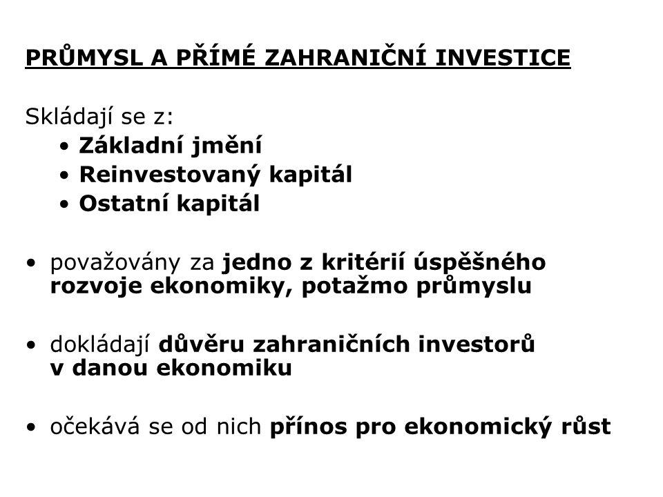 PRŮMYSL A PŘÍMÉ ZAHRANIČNÍ INVESTICE Skládají se z: Základní jmění Reinvestovaný kapitál Ostatní kapitál považovány za jedno z kritérií úspěšného rozv