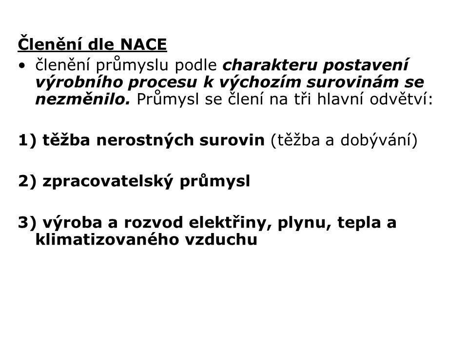 Uvedené členění vychází z poslední revize statistické klasifikace ekonomických činností NACE.