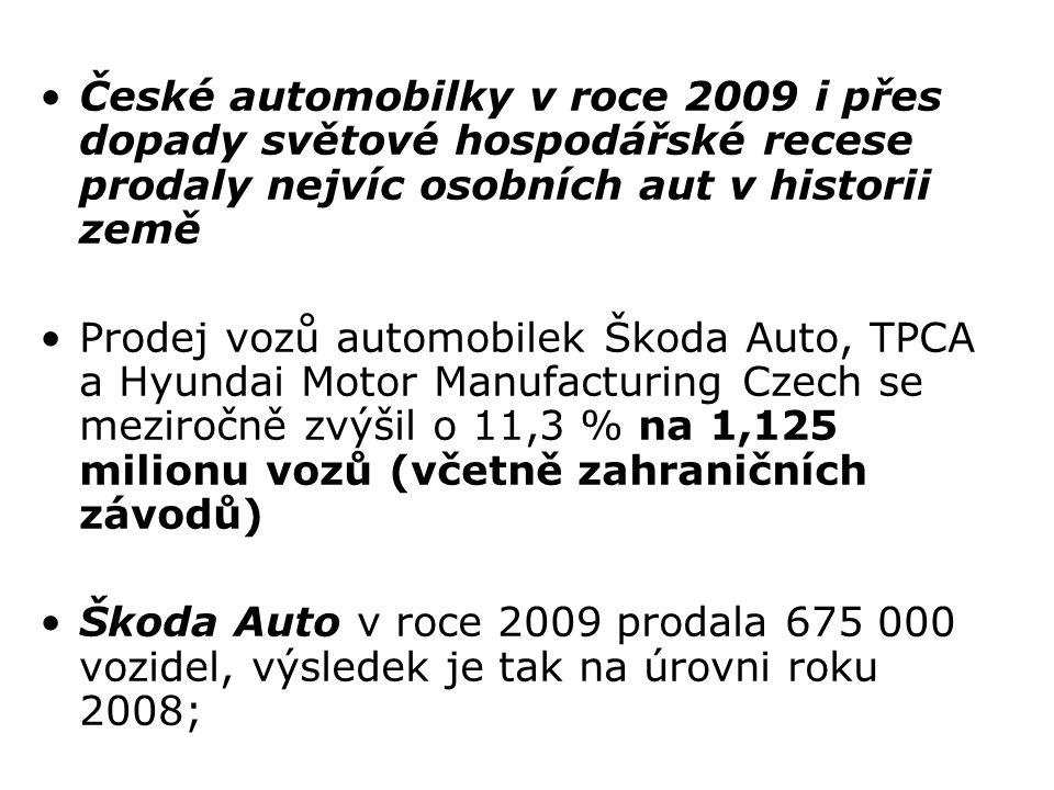 České automobilky v roce 2009 i přes dopady světové hospodářské recese prodaly nejvíc osobních aut v historii země Prodej vozů automobilek Škoda Auto,