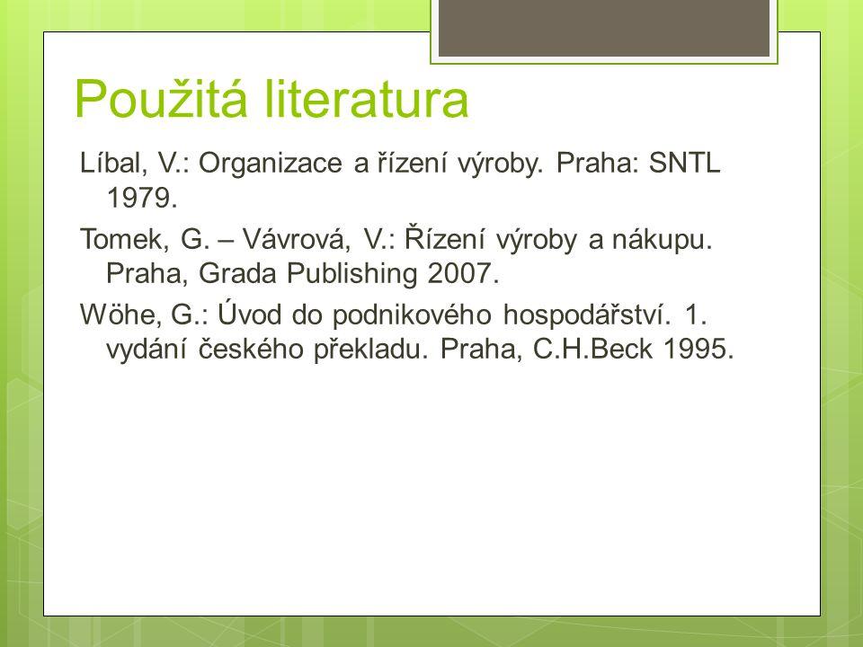 Použitá literatura Líbal, V.: Organizace a řízení výroby.