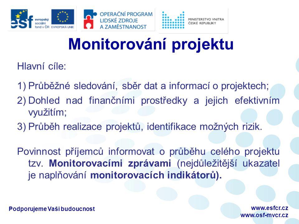 Monitorování projektu Hlavní cíle: 1)Průběžné sledování, sběr dat a informací o projektech; 2)Dohled nad finančními prostředky a jejich efektivním využitím; 3)Průběh realizace projektů, identifikace možných rizik.