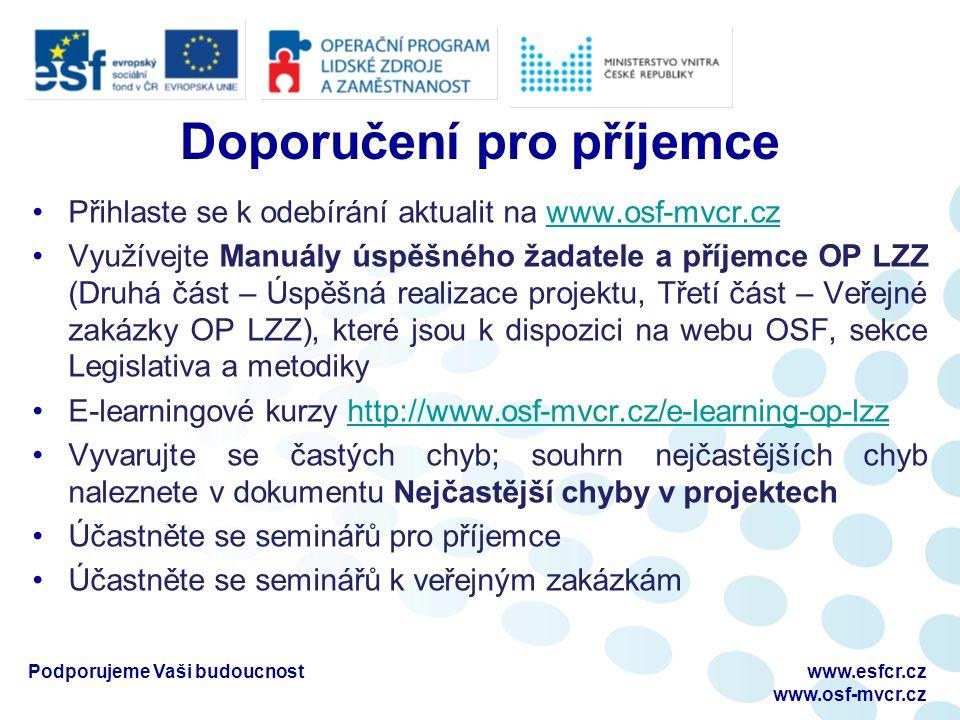 Doporučení pro příjemce Přihlaste se k odebírání aktualit na www.osf-mvcr.czwww.osf-mvcr.cz Využívejte Manuály úspěšného žadatele a příjemce OP LZZ (Druhá část – Úspěšná realizace projektu, Třetí část – Veřejné zakázky OP LZZ), které jsou k dispozici na webu OSF, sekce Legislativa a metodiky E-learningové kurzy http://www.osf-mvcr.cz/e-learning-op-lzzhttp://www.osf-mvcr.cz/e-learning-op-lzz Vyvarujte se častých chyb; souhrn nejčastějších chyb naleznete v dokumentu Nejčastější chyby v projektech Účastněte se seminářů pro příjemce Účastněte se seminářů k veřejným zakázkám Podporujeme Vaši budoucnostwww.esfcr.cz www.osf-mvcr.cz