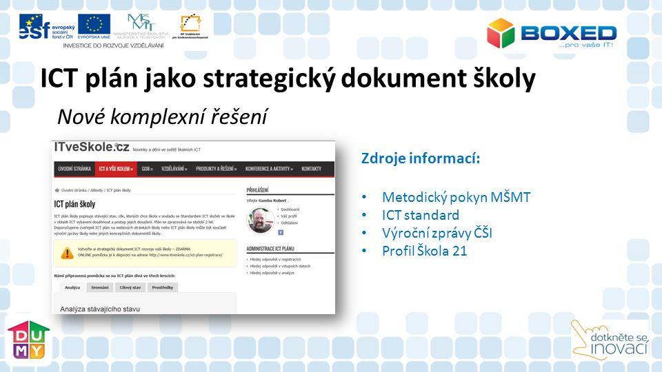 Zdroje informací: Metodický pokyn MŠMT ICT standard Výroční zprávy ČŠI Profil Škola 21 ICT plán jako strategický dokument školy Nové komplexní řešení