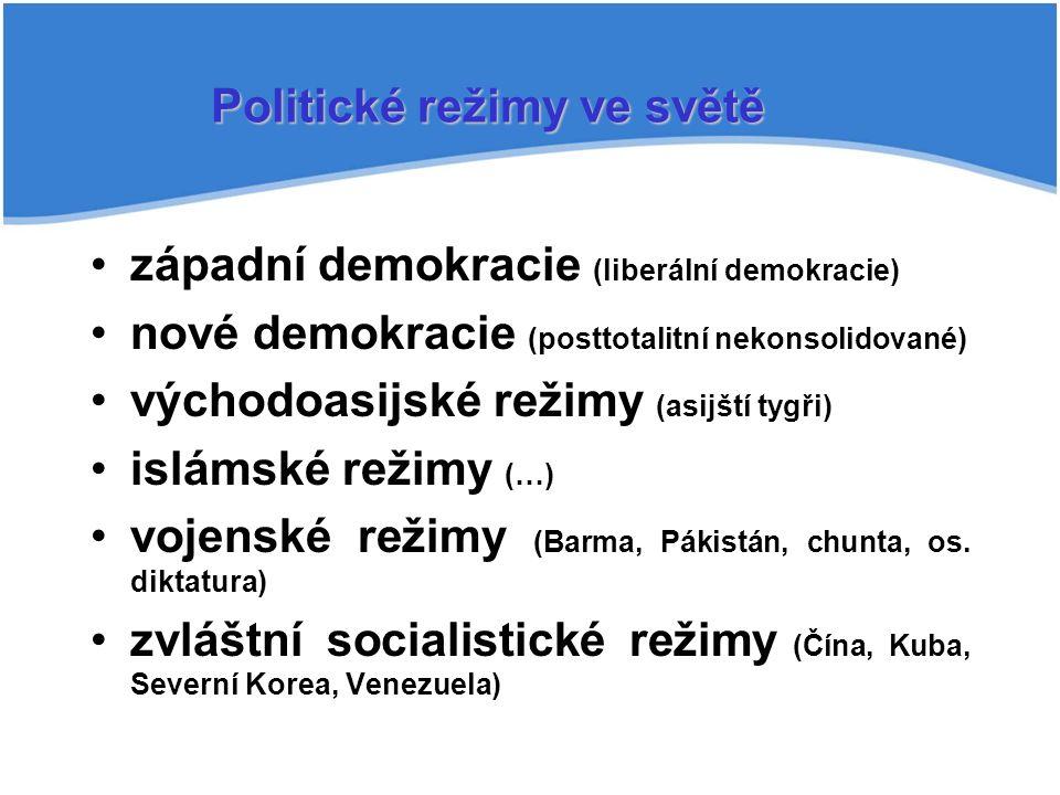 Politické režimy ve světě západní demokracie (liberální demokracie) nové demokracie (posttotalitní nekonsolidované) východoasijské režimy (asijští tygři) islámské režimy (…) vojenské režimy (Barma, Pákistán, chunta, os.