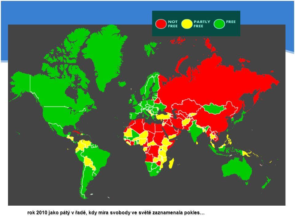 rok 2010 jako pátý v řadě, kdy míra svobody ve světě zaznamenala pokles…