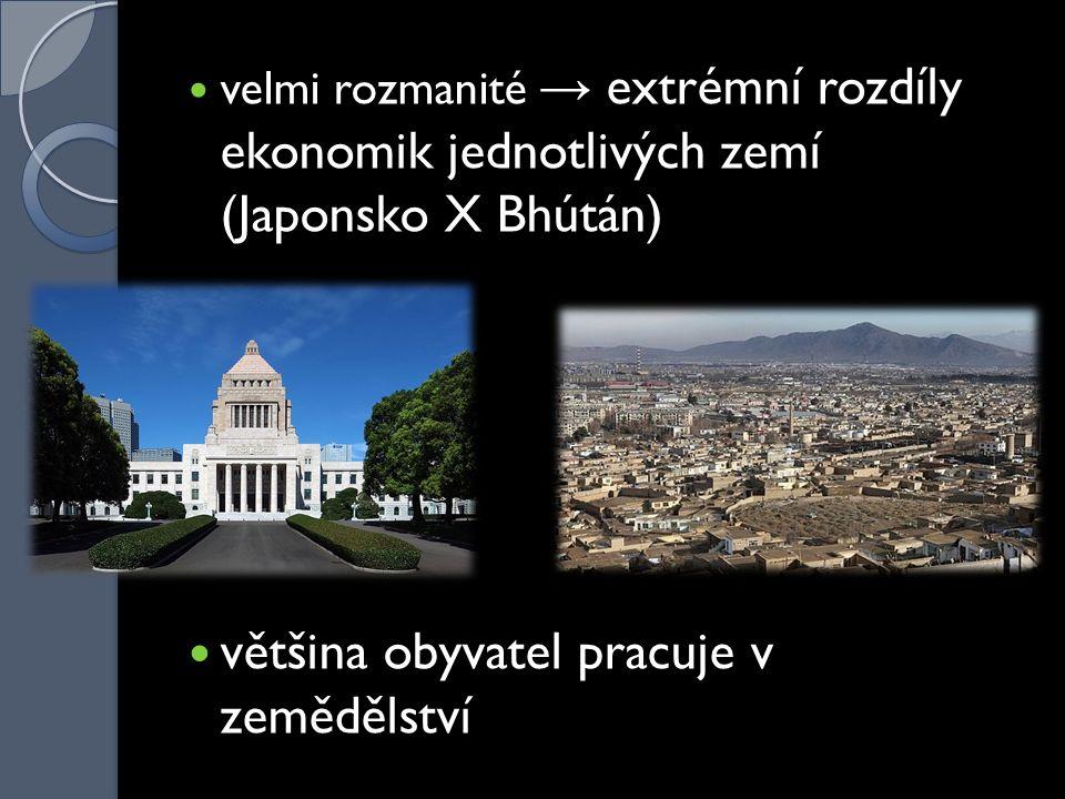 Hospodářství