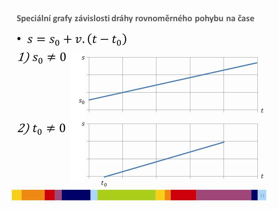 Speciální grafy závislosti dráhy rovnoměrného pohybu na čase 11
