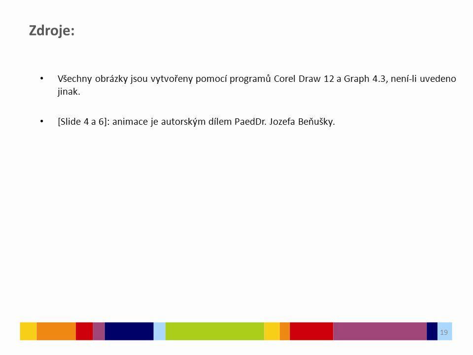 19 Zdroje: Všechny obrázky jsou vytvořeny pomocí programů Corel Draw 12 a Graph 4.3, není-li uvedeno jinak.