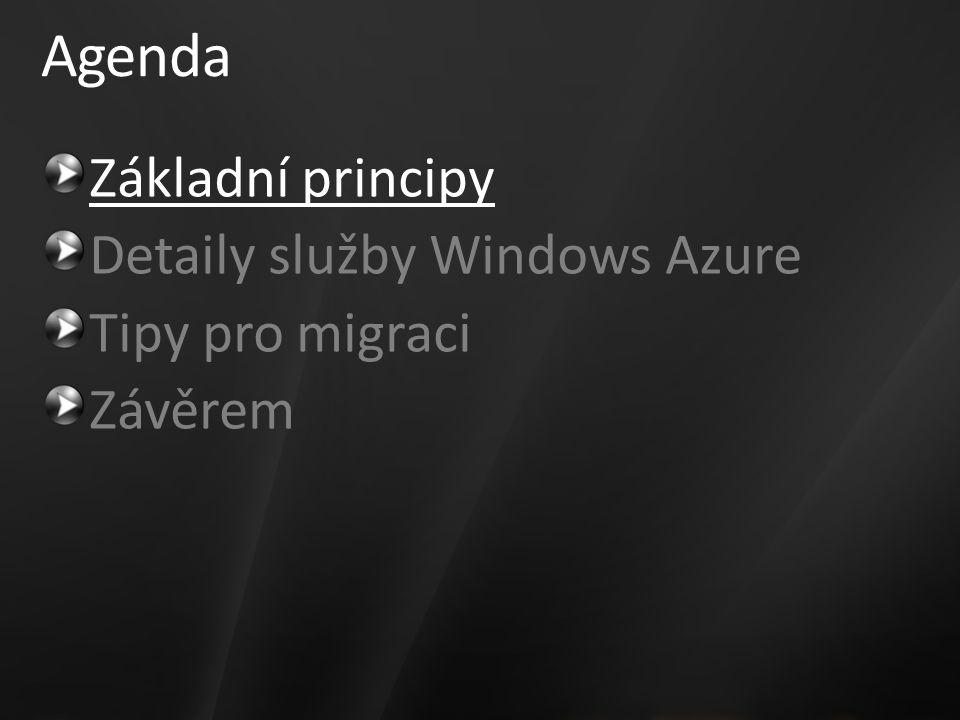 Agenda Základní principy Detaily služby Windows Azure Tipy pro migraci Závěrem