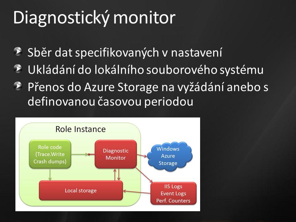 Diagnostický monitor Sběr dat specifikovaných v nastavení Ukládání do lokálního souborového systému Přenos do Azure Storage na vyžádání anebo s definovanou časovou periodou