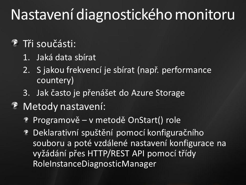 Nastavení diagnostického monitoru Tři součásti: 1.Jaká data sbírat 2.S jakou frekvencí je sbírat (např. performance countery) 3.Jak často je přenášet