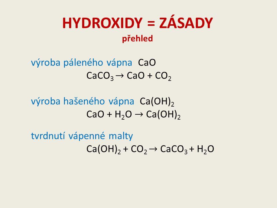 HYDROXIDY = ZÁSADY přehled výroba páleného vápna CaO CaCO 3 → CaO + CO 2 výroba hašeného vápna Ca(OH) 2 CaO + H 2 O → Ca(OH) 2 tvrdnutí vápenné malty Ca(OH) 2 + CO 2 → CaCO 3 + H 2 O
