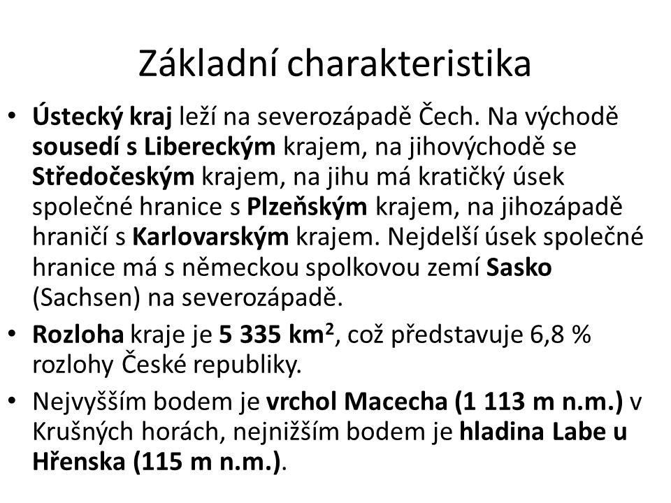 Základní charakteristika Ústecký kraj leží na severozápadě Čech.