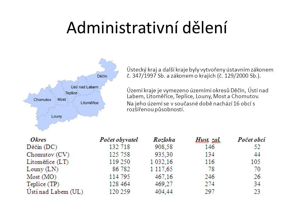 Administrativní dělení Ústecký kraj a další kraje byly vytvořeny ústavním zákonem č.