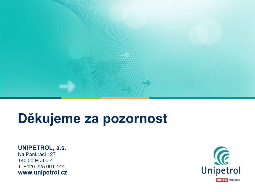 UNIPETROL, a.s. Na Pankráci 127 140 00 Praha 4 T: +420 225 001 444 www.unipetrol.cz Děkujeme za pozornost