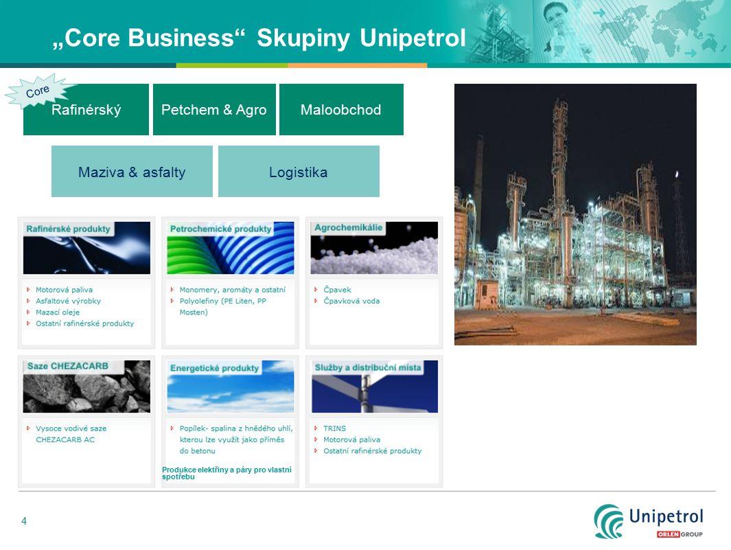"""4 Rafinérský """"Core Business"""" Skupiny Unipetrol Produkce elektřiny a páry pro vlastní spotřebu Maloobchod LogistikaMaziva & asfalty Petchem & Agro Core"""