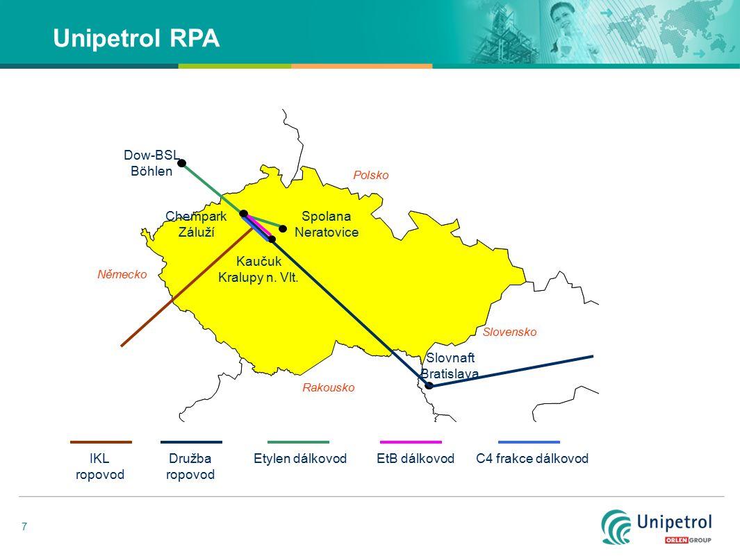 7 Unipetrol RPA IKL ropovod Družba ropovod EtB dálkovodEtylen dálkovod Polsko Slovensko Rakousko Německo Chempark Záluží Slovnaft Bratislava Kaučuk Kr