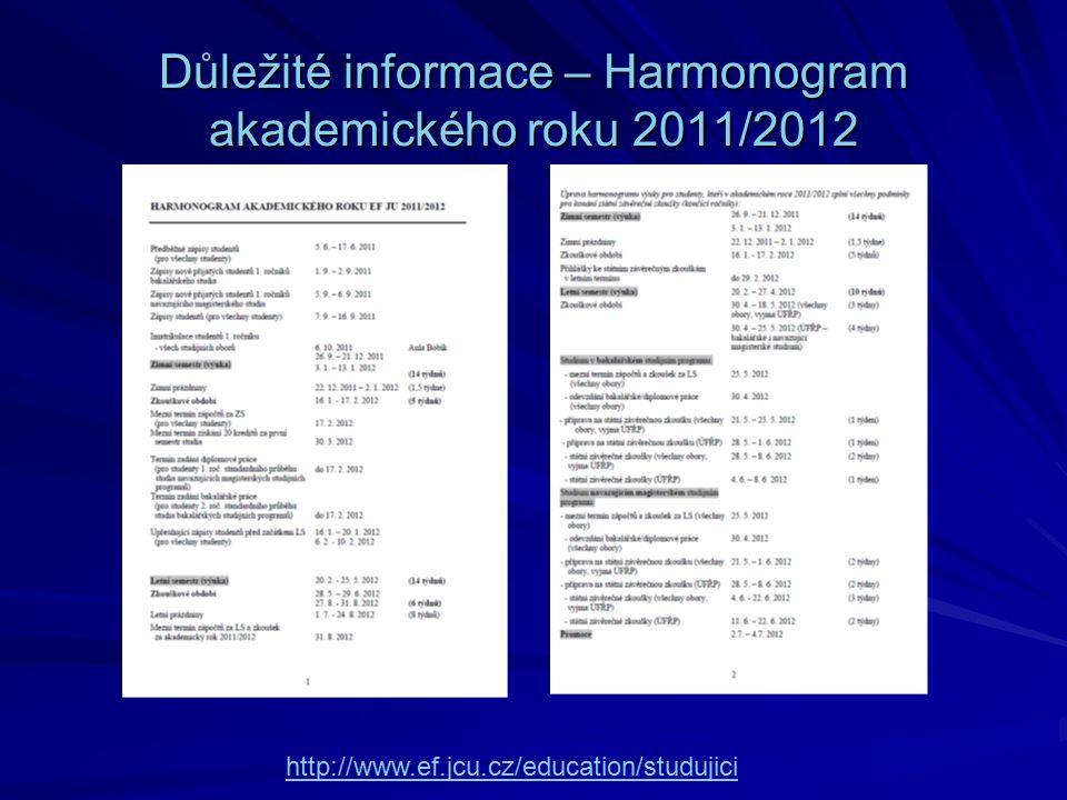 Důležité informace – Harmonogram akademického roku 2011/2012 http://www.ef.jcu.cz/education/studujici