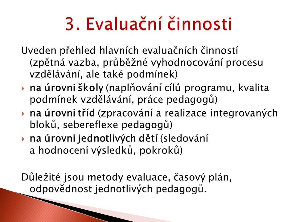 Uveden přehled hlavních evaluačních činností (zpětná vazba, průběžné vyhodnocování procesu vzdělávání, ale také podmínek)  na úrovni školy (naplňování cílů programu, kvalita podmínek vzdělávání, práce pedagogů)  na úrovni tříd (zpracování a realizace integrovaných bloků, sebereflexe pedagogů)  na úrovni jednotlivých dětí (sledování a hodnocení výsledků, pokroků) Důležité jsou metody evaluace, časový plán, odpovědnost jednotlivých pedagogů.
