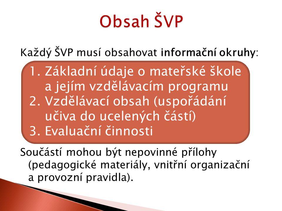 Každý ŠVP musí obsahovat informační okruhy: Součástí mohou být nepovinné přílohy (pedagogické materiály, vnitřní organizační a provozní pravidla).