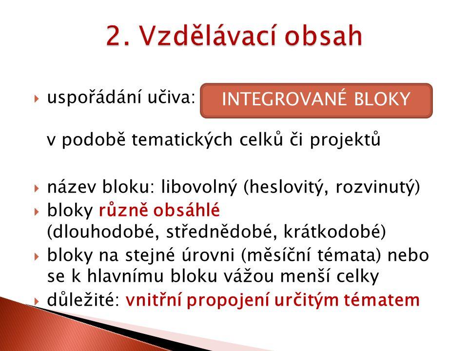  uspořádání učiva: v podobě tematických celků či projektů  název bloku: libovolný (heslovitý, rozvinutý)  bloky různě obsáhlé (dlouhodobé, střednědobé, krátkodobé)  bloky na stejné úrovni (měsíční témata) nebo se k hlavnímu bloku vážou menší celky  důležité: vnitřní propojení určitým tématem INTEGROVANÉ BLOKY