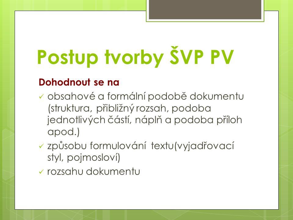 Postup tvorby ŠVP PV Dohodnout se na obsahové a formální podobě dokumentu (struktura, přibližný rozsah, podoba jednotlivých částí, náplň a podoba příloh apod.) způsobu formulování textu(vyjadřovací styl, pojmosloví) rozsahu dokumentu