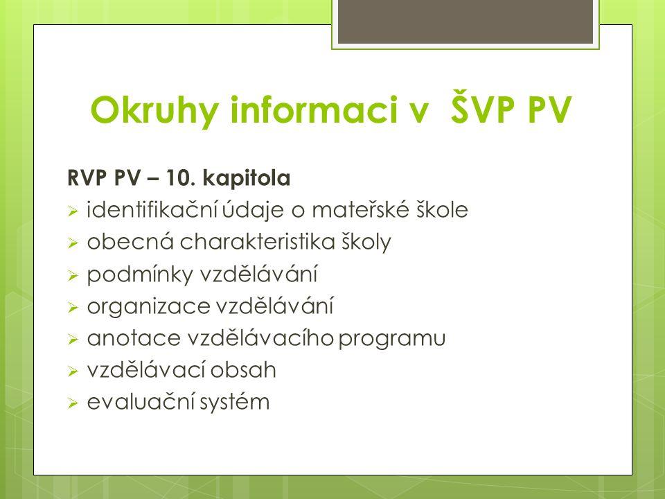 Okruhy informaci v ŠVP PV RVP PV – 10.