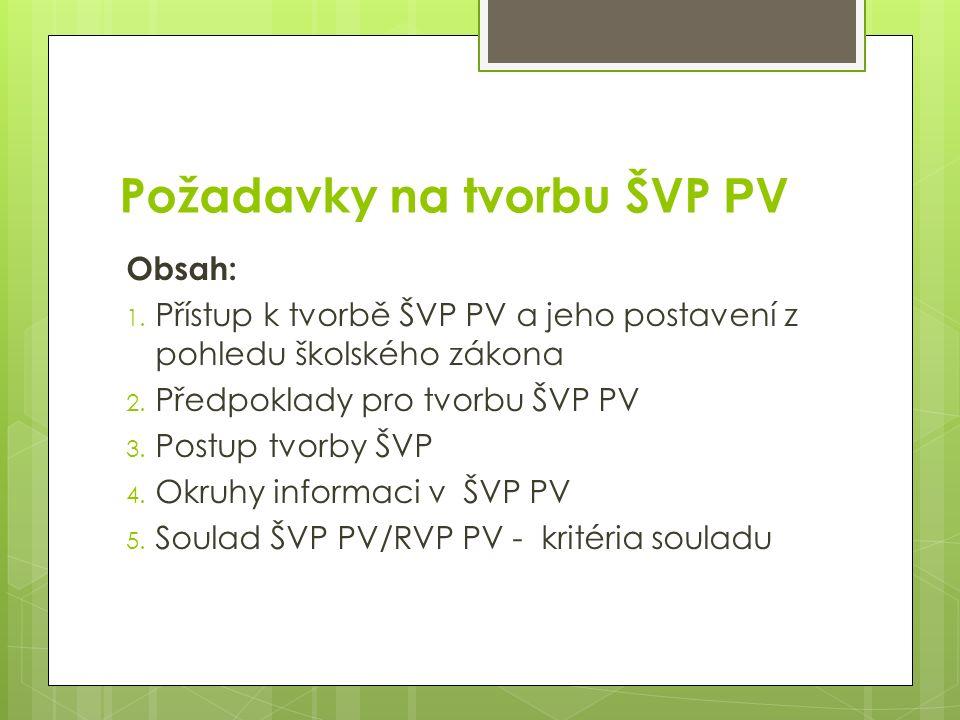 Písemné zpracování ŠVP PV:.Celkový rozsah ŠVP PV není stanoven.
