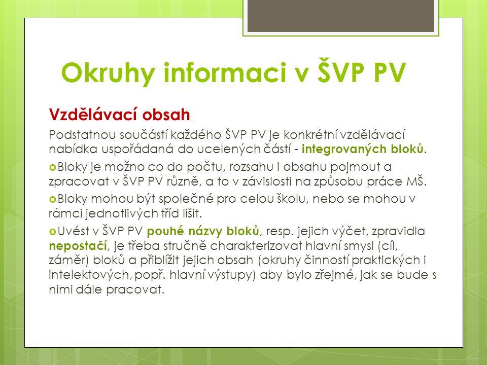 Okruhy informaci v ŠVP PV Vzdělávací obsah Podstatnou součástí každého ŠVP PV je konkrétní vzdělávací nabídka uspořádaná do ucelených částí - integrovaných bloků.
