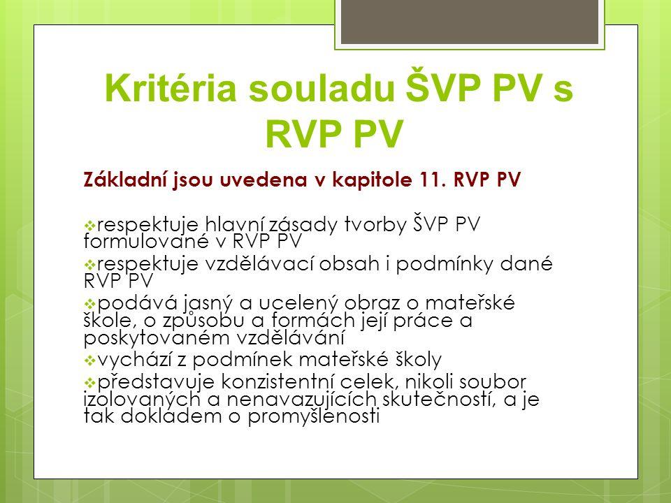Kritéria souladu ŠVP PV s RVP PV Základní jsou uvedena v kapitole 11.