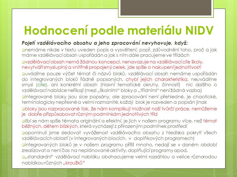 Hodnocení podle materiálu NIDV Pojetí vzdělávacího obsahu a jeho zpracování nevyhovuje, když:  nemáme nikde v textu uveden popis a vysvětlení, popř.