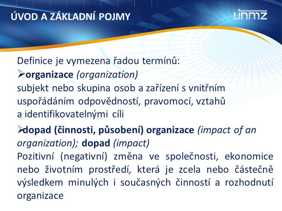 ÚVOD A ZÁKLADNÍ POJMY Definice je vymezena řadou termínů:  organizace (organization) subjekt nebo skupina osob a zařízení s vnitřním uspořádáním odpo
