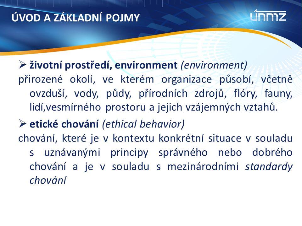 ÚVOD A ZÁKLADNÍ POJMY  životní prostředí, environment (environment) přirozené okolí, ve kterém organizace působí, včetně ovzduší, vody, půdy, přírodn