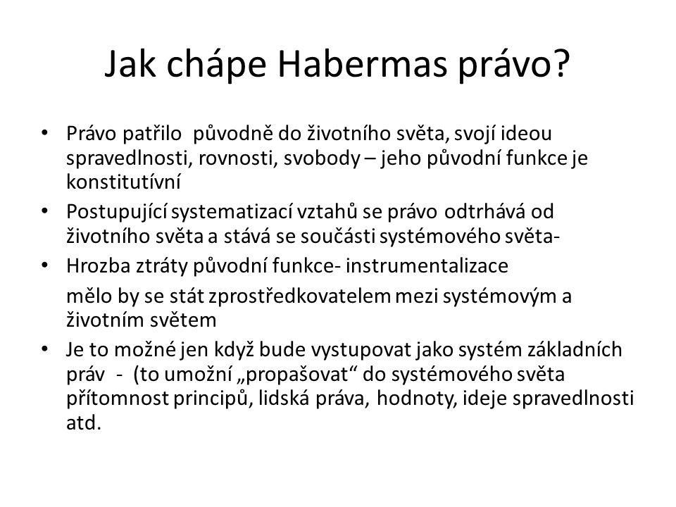 Jak chápe Habermas právo.