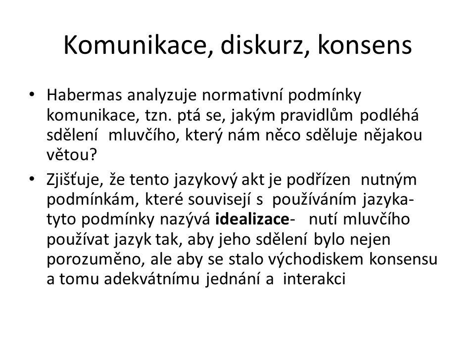 Komunikace, diskurz, konsens Habermas analyzuje normativní podmínky komunikace, tzn.