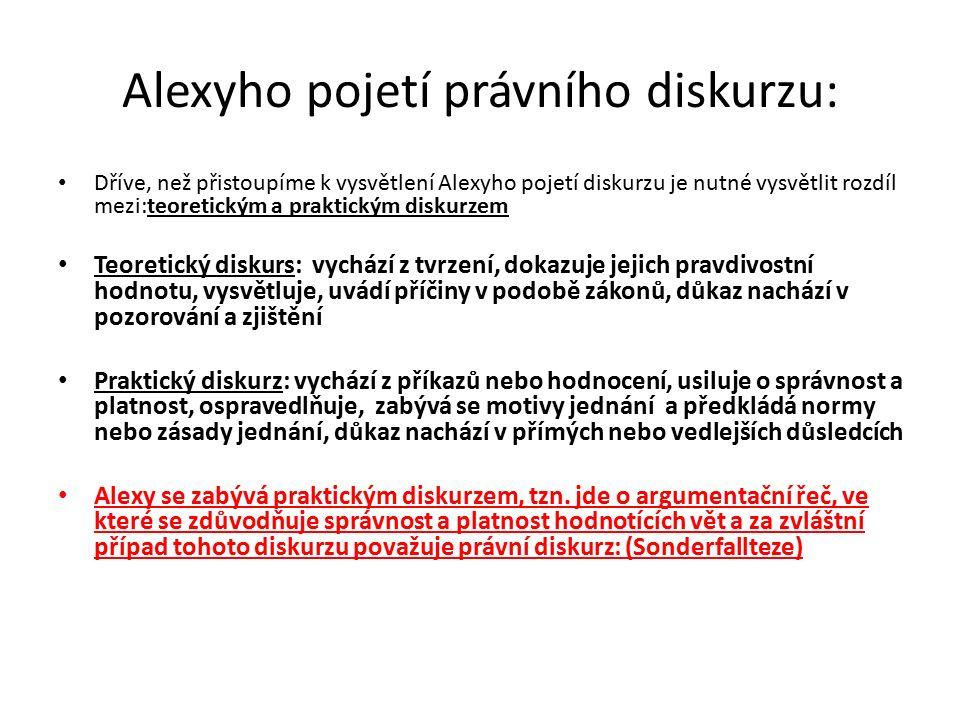 Alexyho pojetí právního diskurzu: Dříve, než přistoupíme k vysvětlení Alexyho pojetí diskurzu je nutné vysvětlit rozdíl mezi:teoretickým a praktickým diskurzem Teoretický diskurs: vychází z tvrzení, dokazuje jejich pravdivostní hodnotu, vysvětluje, uvádí příčiny v podobě zákonů, důkaz nachází v pozorování a zjištění Praktický diskurz: vychází z příkazů nebo hodnocení, usiluje o správnost a platnost, ospravedlňuje, zabývá se motivy jednání a předkládá normy nebo zásady jednání, důkaz nachází v přímých nebo vedlejších důsledcích Alexy se zabývá praktickým diskurzem, tzn.