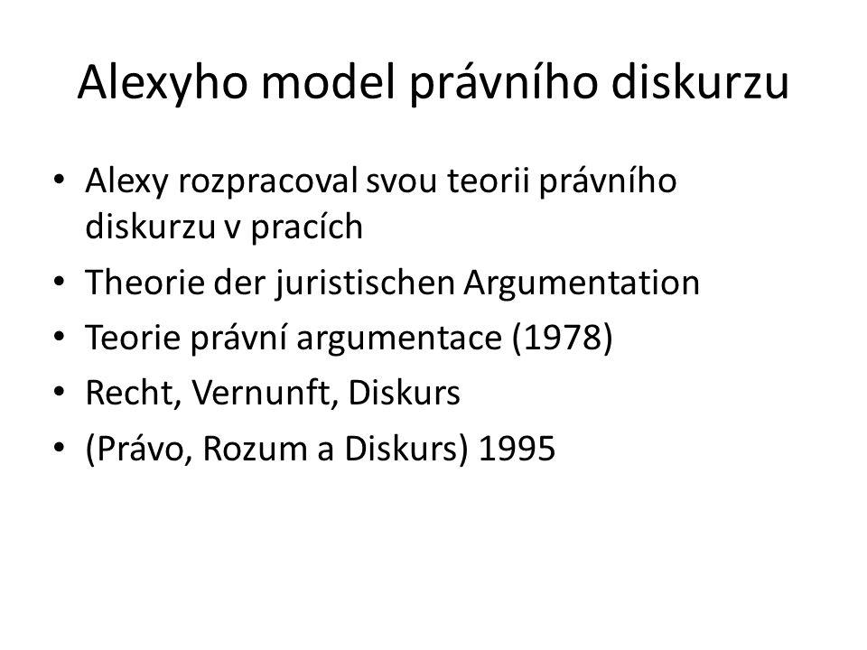 Alexyho model právního diskurzu Alexy rozpracoval svou teorii právního diskurzu v pracích Theorie der juristischen Argumentation Teorie právní argumentace (1978) Recht, Vernunft, Diskurs (Právo, Rozum a Diskurs) 1995