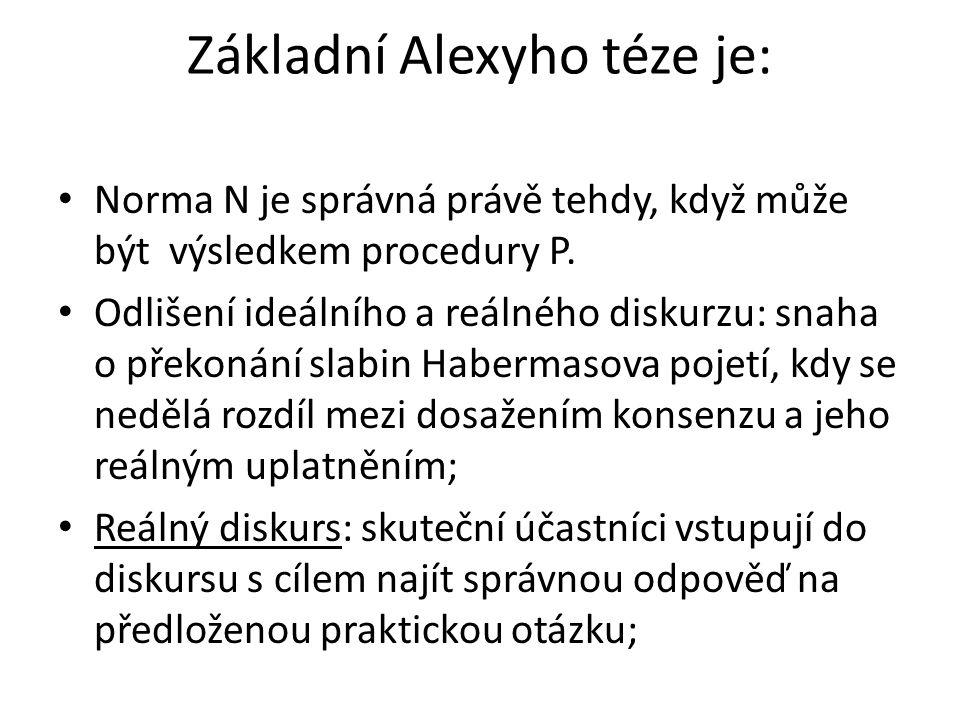 Základní Alexyho téze je: Norma N je správná právě tehdy, když může být výsledkem procedury P.