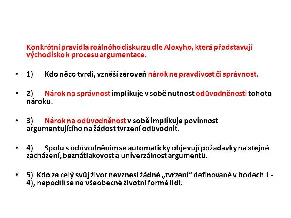 Konkrétní pravidla reálného diskurzu dle Alexyho, která představují východisko k procesu argumentace.