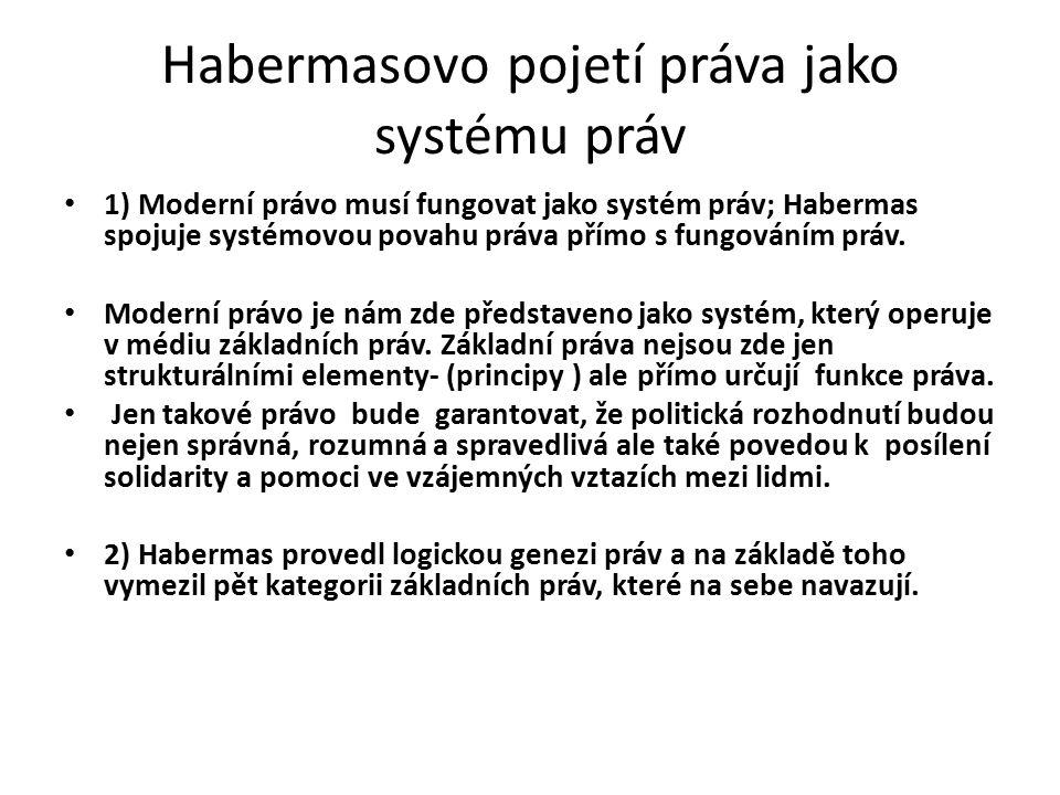 Habermasovo pojetí práva jako systému práv 1) Moderní právo musí fungovat jako systém práv; Habermas spojuje systémovou povahu práva přímo s fungováním práv.