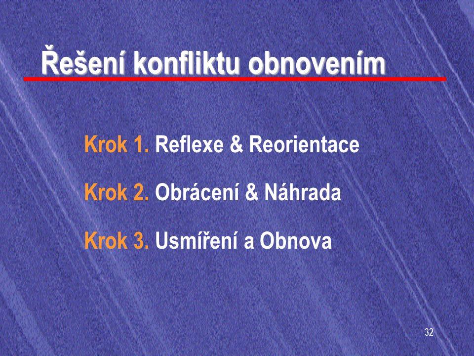 32 Řešení konfliktu obnovením Krok 1. Reflexe & Reorientace Krok 2.