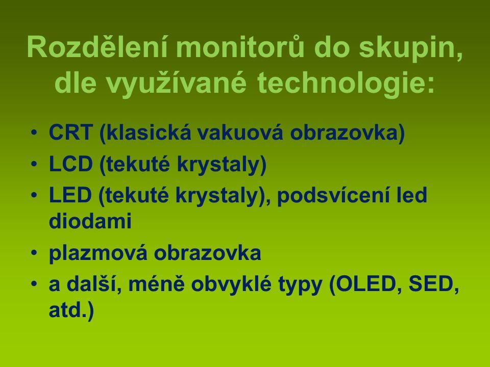 Rozdělení monitorů do skupin, dle využívané technologie: CRT (klasická vakuová obrazovka) LCD (tekuté krystaly) LED (tekuté krystaly), podsvícení led diodami plazmová obrazovka a další, méně obvyklé typy (OLED, SED, atd.)