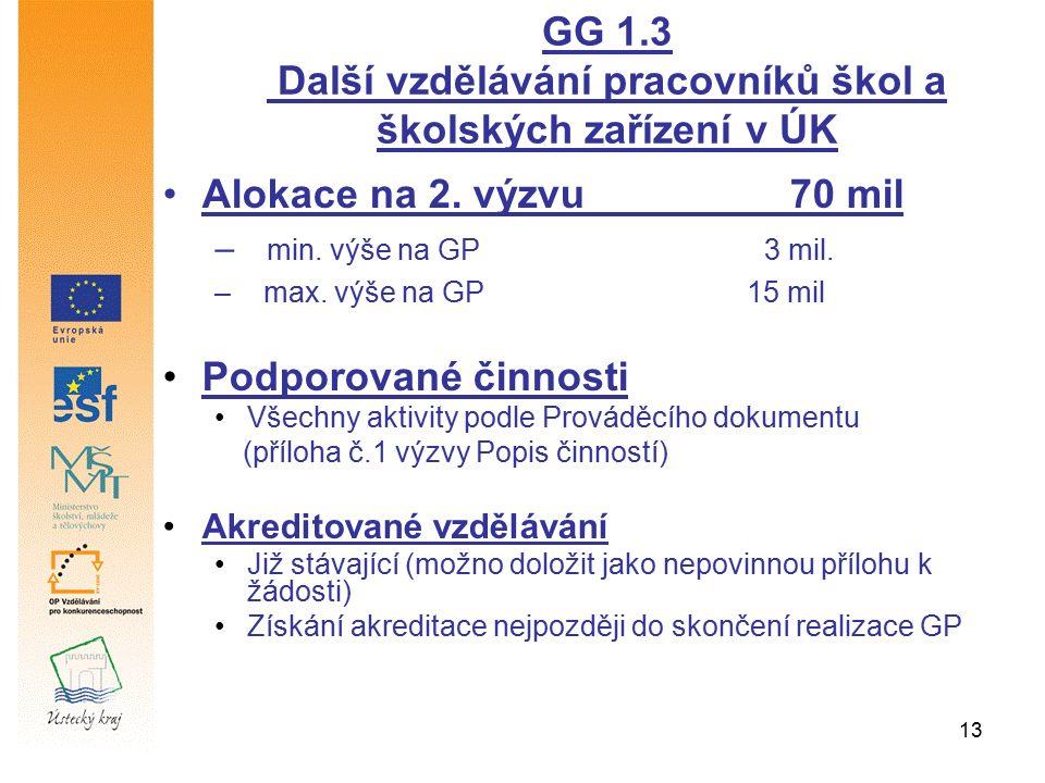 13 Alokace na 2. výzvu70 mil – min. výše na GP 3 mil. – max. výše na GP 15 mil Podporované činnosti Všechny aktivity podle Prováděcího dokumentu (příl