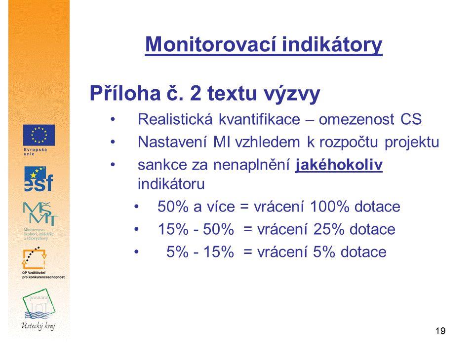 Monitorovací indikátory Příloha č. 2 textu výzvy Realistická kvantifikace – omezenost CS Nastavení MI vzhledem k rozpočtu projektu sankce za nenaplněn
