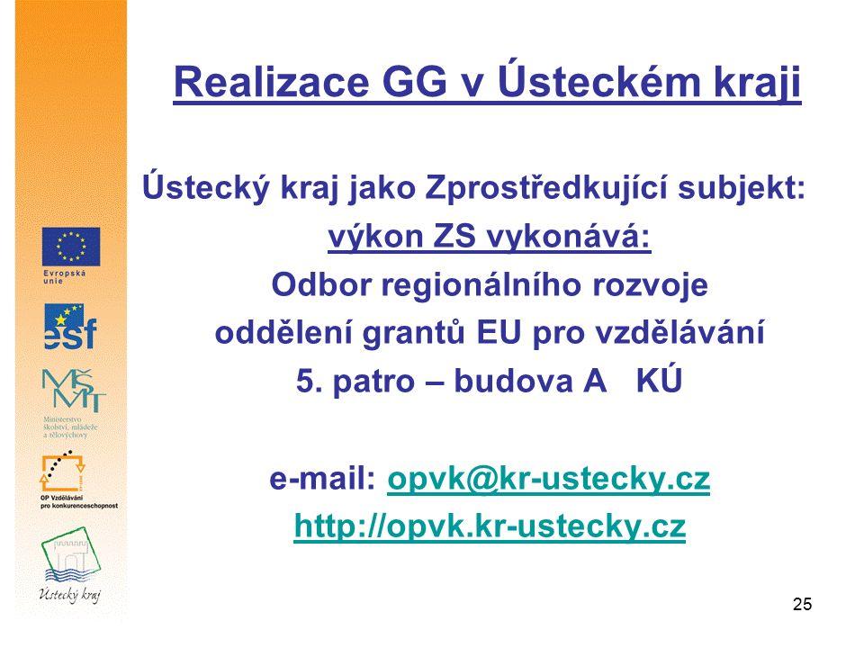 25 Realizace GG v Ústeckém kraji Ústecký kraj jako Zprostředkující subjekt: výkon ZS vykonává: Odbor regionálního rozvoje oddělení grantů EU pro vzděl