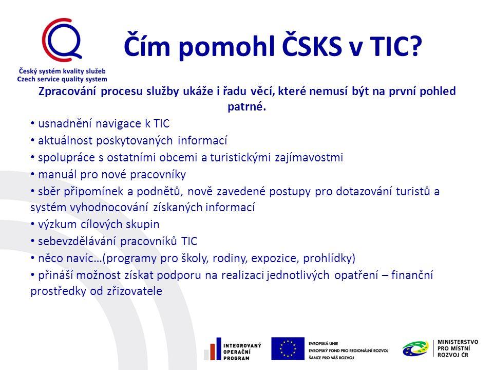Čím pomohl ČSKS v TIC.